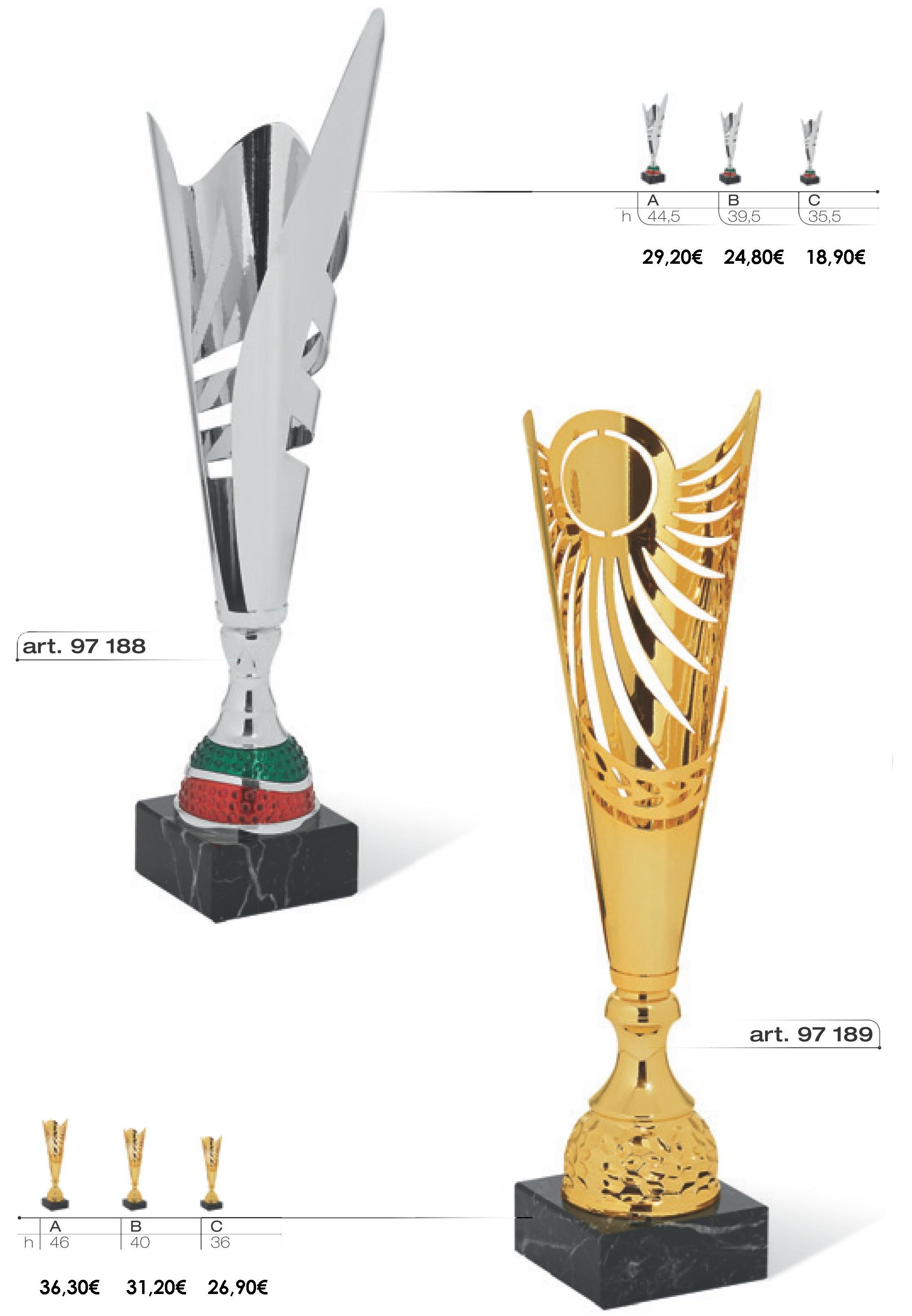 Trofei Novità 2017